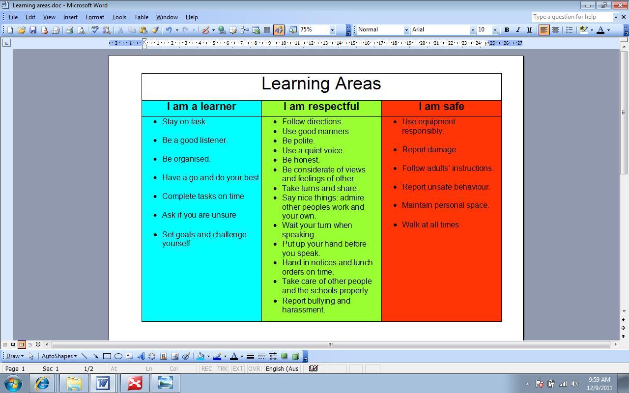 SWPBS Classroom Matrices